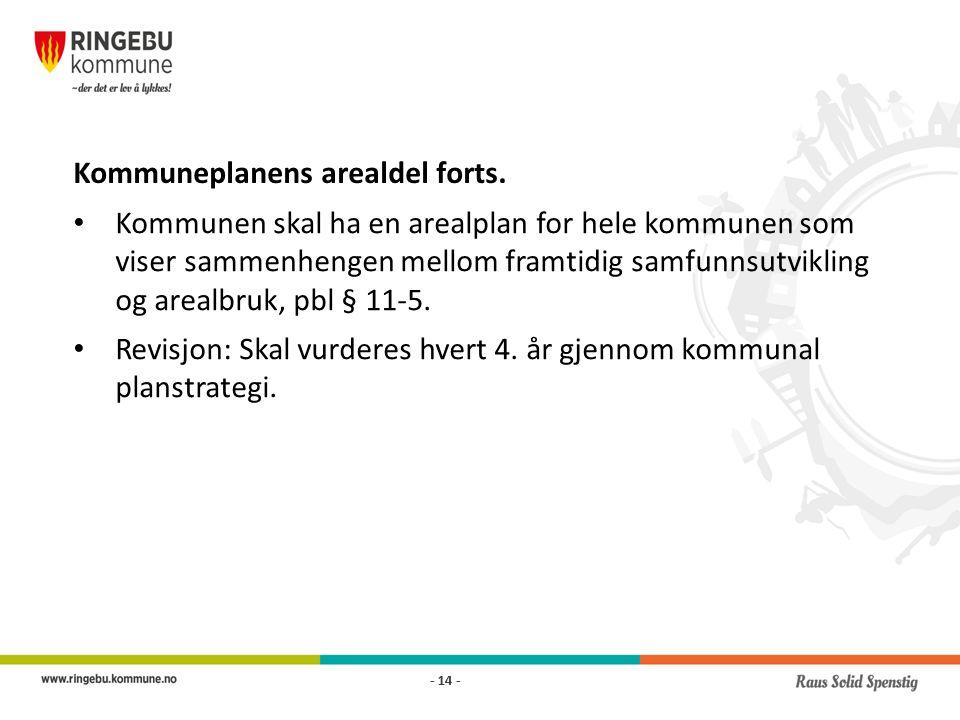 Kommuneplanens arealdel forts.