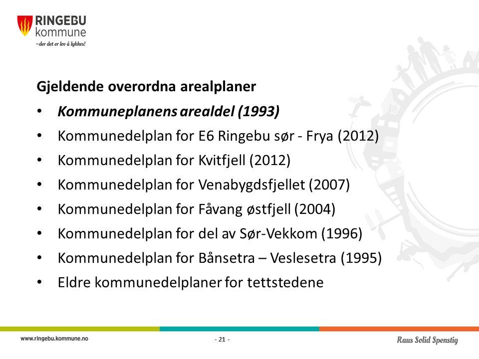 Gjeldende overordna arealplaner Kommuneplanens arealdel (1993) Kommunedelplan for E6 Ringebu sør - Frya (2012) Kommunedelplan for Kvitfjell (2012) Kommunedelplan for Venabygdsfjellet (2007) Kommunedelplan for Fåvang østfjell (2004) Kommunedelplan for del av Sør-Vekkom (1996) Kommunedelplan for Bånsetra – Veslesetra (1995) Eldre kommunedelplaner for tettstedene - 21 -