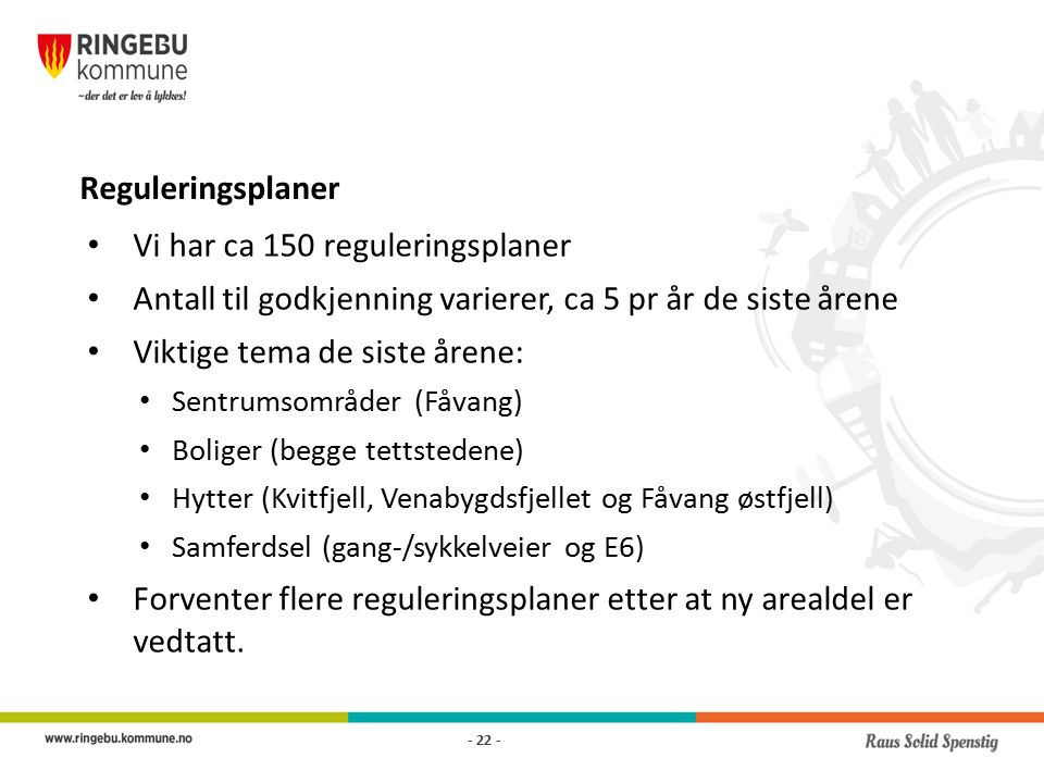 Reguleringsplaner Vi har ca 150 reguleringsplaner Antall til godkjenning varierer, ca 5 pr år de siste årene Viktige tema de siste årene: Sentrumsområder (Fåvang) Boliger (begge tettstedene) Hytter (Kvitfjell, Venabygdsfjellet og Fåvang østfjell) Samferdsel (gang-/sykkelveier og E6) Forventer flere reguleringsplaner etter at ny arealdel er vedtatt.