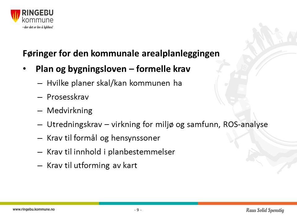 Føringer for den kommunale arealplanleggingen Plan og bygningsloven – formelle krav – Hvilke planer skal/kan kommunen ha – Prosesskrav – Medvirkning – Utredningskrav – virkning for miljø og samfunn, ROS-analyse – Krav til formål og hensynssoner – Krav til innhold i planbestemmelser – Krav til utforming av kart - 9 -