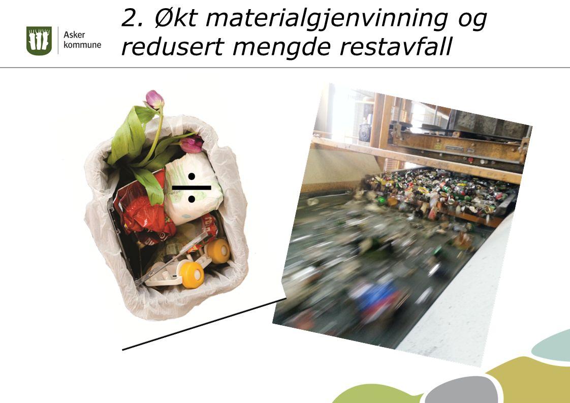 2. Økt materialgjenvinning og redusert mengde restavfall