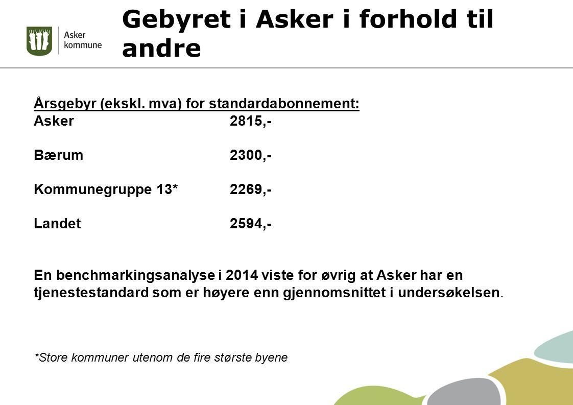 Gebyret i Asker i forhold til andre Årsgebyr (ekskl. mva) for standardabonnement: Asker2815,- Bærum2300,- Kommunegruppe 13*2269,- Landet2594,- En benc