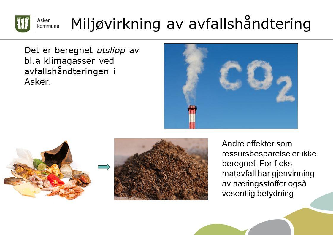 Miljøvirkning av avfallshåndtering Det er beregnet utslipp av bl.a klimagasser ved avfallshåndteringen i Asker. Andre effekter som ressursbesparelse e