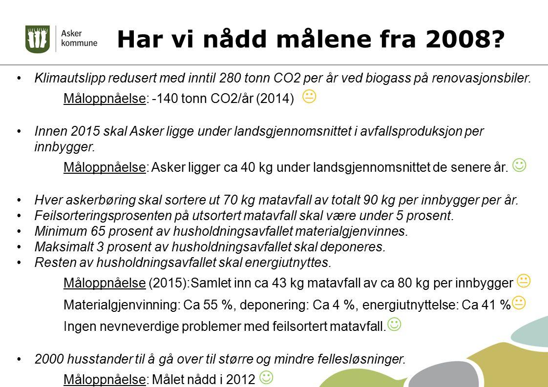 Har vi nådd målene fra 2008? Klimautslipp redusert med inntil 280 tonn CO2 per år ved biogass på renovasjonsbiler. Måloppnåelse: -140 tonn CO2/år (201