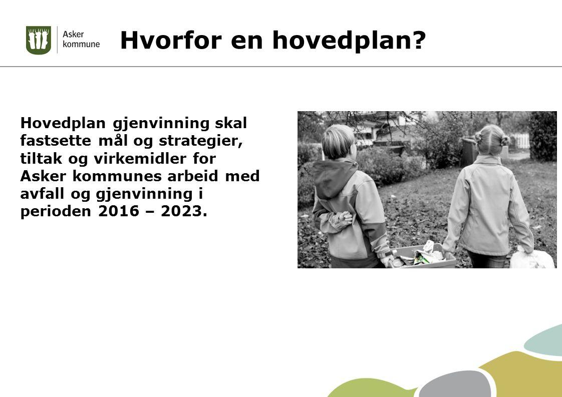 Hvorfor en hovedplan? Hovedplan gjenvinning skal fastsette mål og strategier, tiltak og virkemidler for Asker kommunes arbeid med avfall og gjenvinnin
