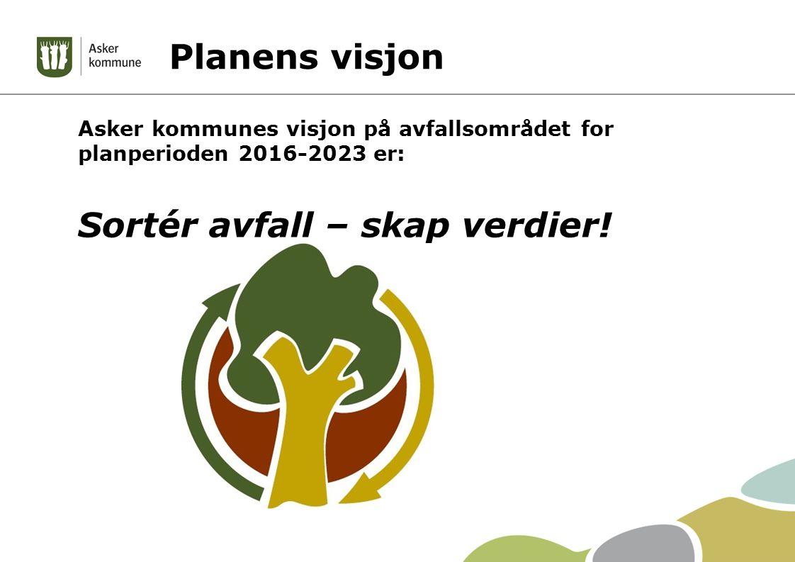 Planens visjon Asker kommunes visjon på avfallsområdet for planperioden 2016-2023 er: Sortér avfall – skap verdier!