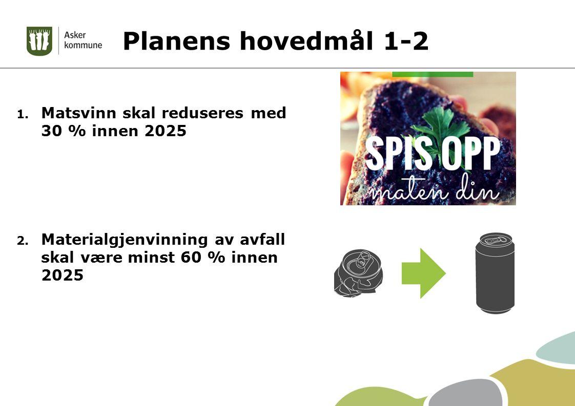 Planens hovedmål 3-5 3.Restavfallsmengden skal reduseres med 30 % innen 2025 4.