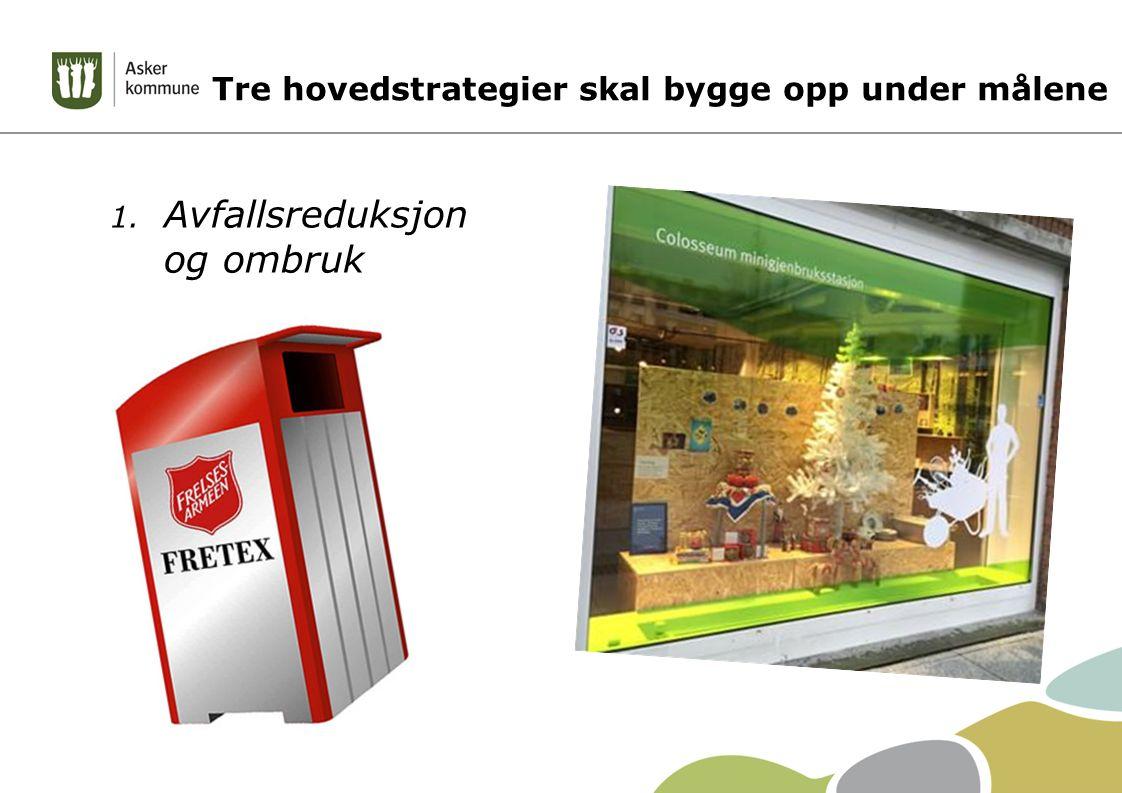 Strategiområde: Avfallsreduksjon og gjenbruk - tiltak Gjennomføre kampanjer for redusert matsvinn.