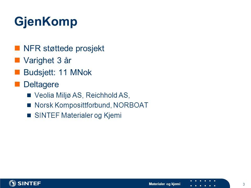Materialer og kjemi 3 GjenKomp NFR støttede prosjekt Varighet 3 år Budsjett: 11 MNok Deltagere Veolia Miljø AS, Reichhold AS, Norsk Komposittforbund,