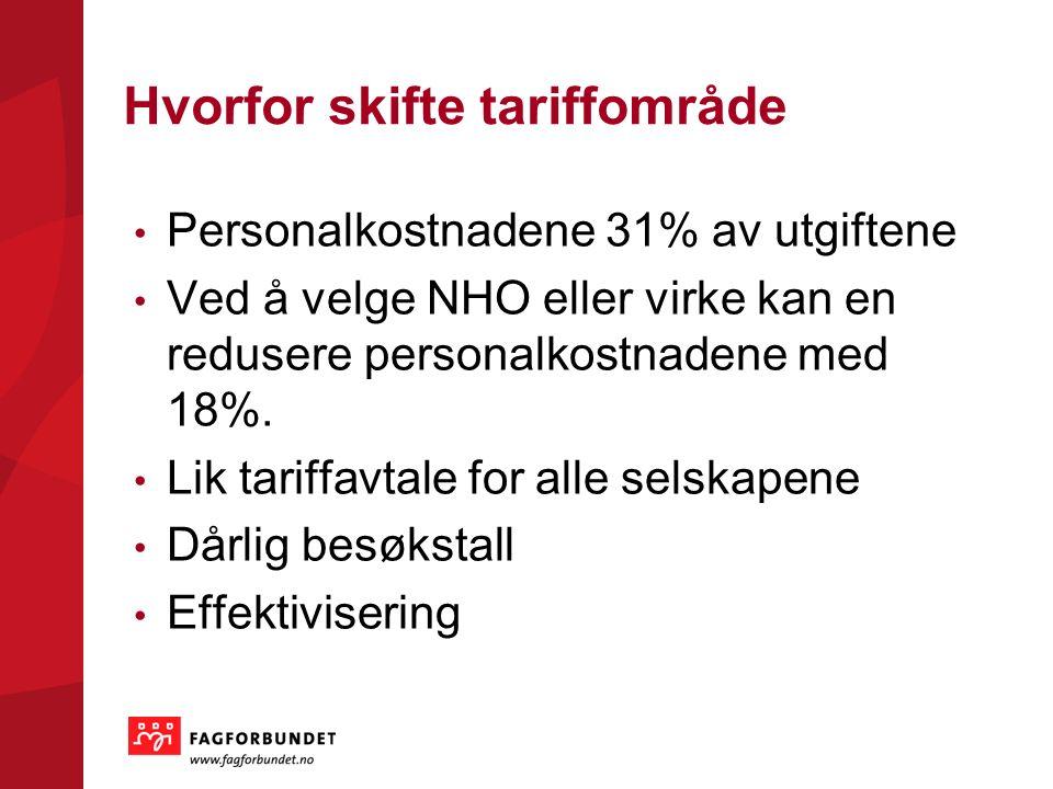 Hvorfor skifte tariffområde Personalkostnadene 31% av utgiftene Ved å velge NHO eller virke kan en redusere personalkostnadene med 18%. Lik tariffavta