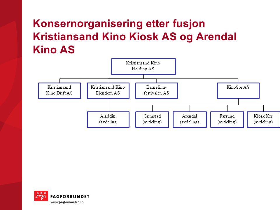 Konsernorganisering etter fusjon Kristiansand Kino Kiosk AS og Arendal Kino AS Kristiansand Kino Holding AS Kristiansand Kino Drift AS Barnefilm- fest