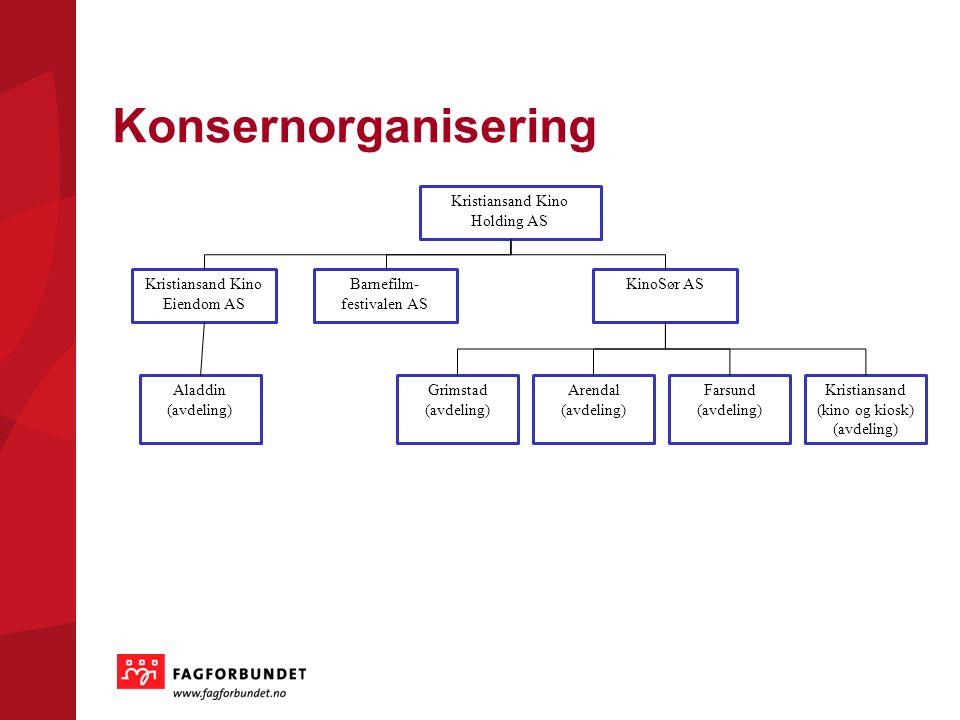 Konsernorganisering Kristiansand Kino Holding AS Kristiansand Kino Eiendom AS Aladdin (avdeling) Kristiansand (kino og kiosk) (avdeling) Farsund (avde