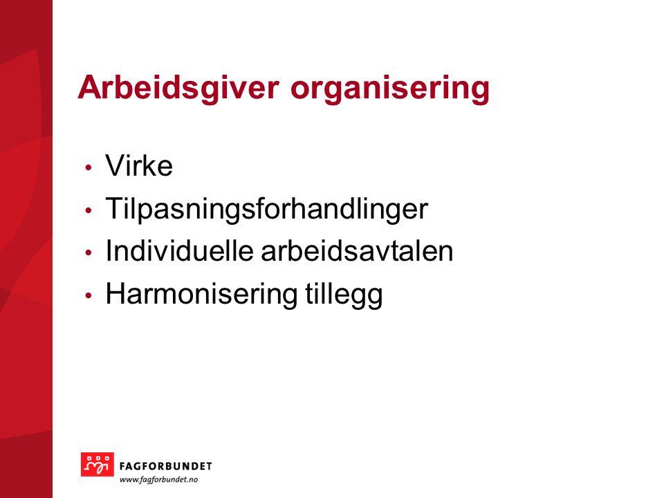 Arbeidsgiver organisering Virke Tilpasningsforhandlinger Individuelle arbeidsavtalen Harmonisering tillegg