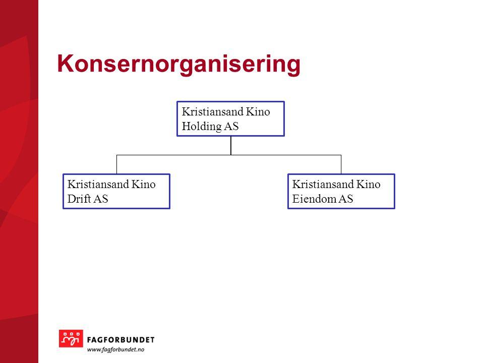 Konsernorganisering Kristiansand Kino Holding AS Kristiansand Kino Drift AS Kristiansand Kino Eiendom AS