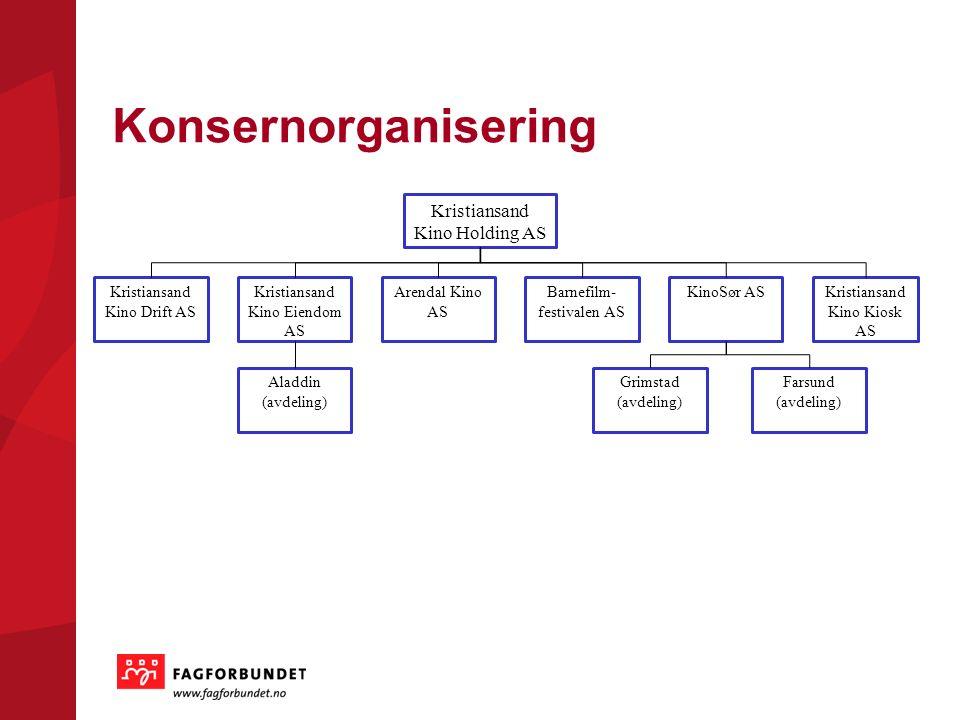 Konsernorganisering Kristiansand Kino Holding AS Kristiansand Kino Drift AS Kristiansand Kino Eiendom AS Arendal Kino AS Barnefilm- festivalen AS Kino