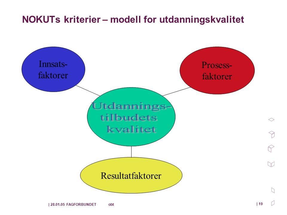 | 28.01.05 FAGFORBUNDET obt | 19 NOKUTs kriterier – modell for utdanningskvalitet Innsats- faktorer Resultatfaktorer Prosess- faktorer