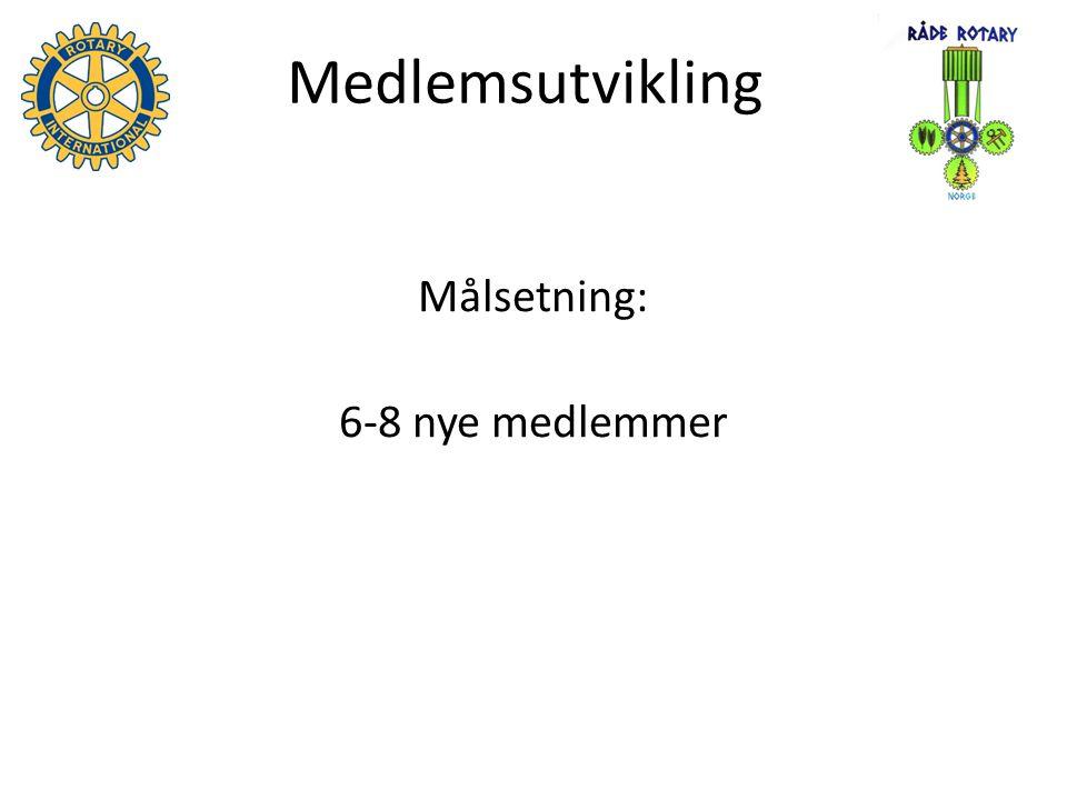 Medlemsutvikling Målsetning: 6-8 nye medlemmer