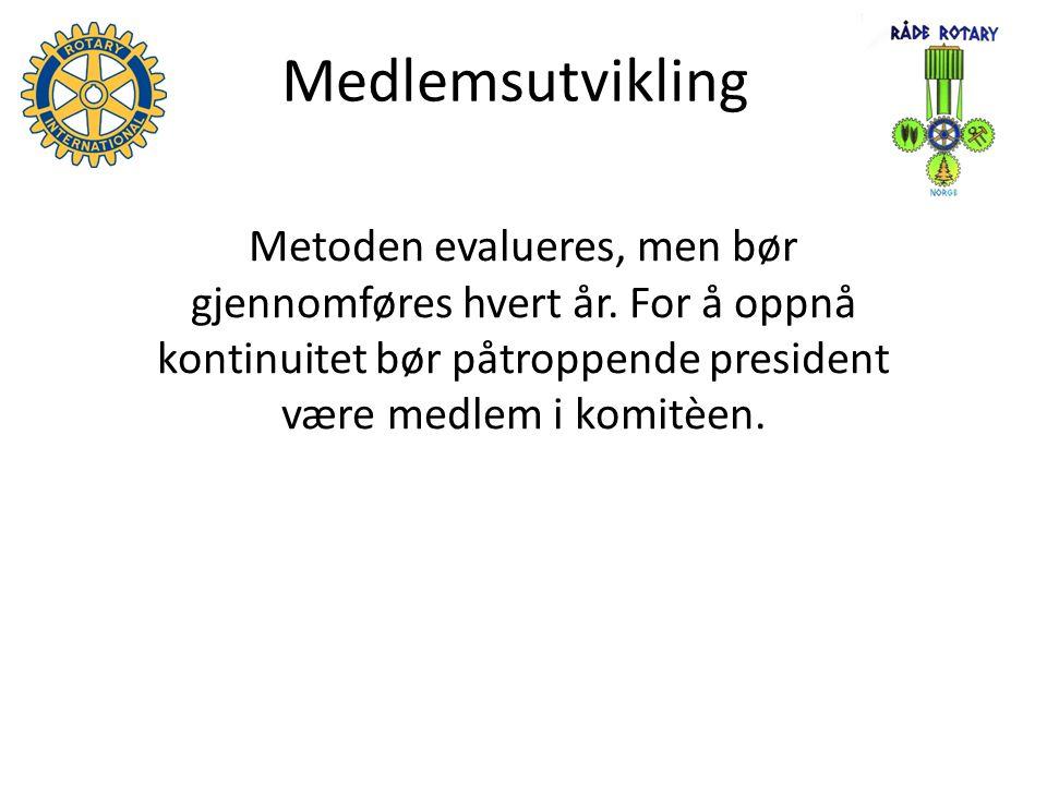 Medlemsutvikling Metoden evalueres, men bør gjennomføres hvert år.