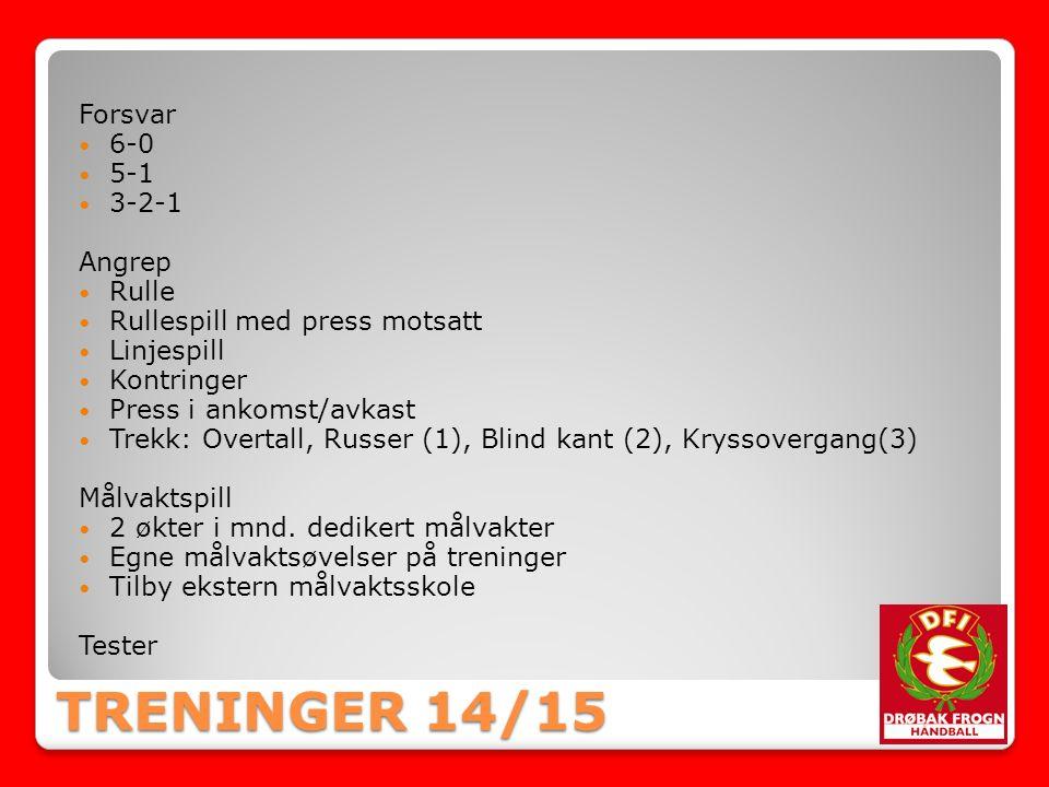 TRENINGER 14/15 Forsvar 6-0 5-1 3-2-1 Angrep Rulle Rullespill med press motsatt Linjespill Kontringer Press i ankomst/avkast Trekk: Overtall, Russer (1), Blind kant (2), Kryssovergang(3) Målvaktspill 2 økter i mnd.