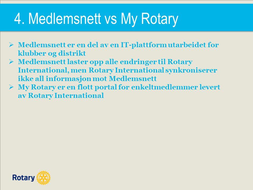 4. Medlemsnett vs My Rotary  Medlemsnett er en del av en IT-plattform utarbeidet for klubber og distrikt  Medlemsnett laster opp alle endringer til
