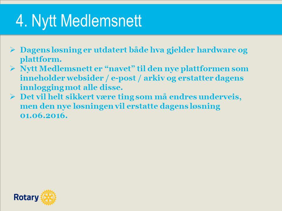 4. Nytt Medlemsnett  Dagens løsning er utdatert både hva gjelder hardware og plattform.
