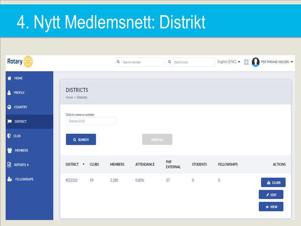 4. Nytt Medlemsnett: Distrikt