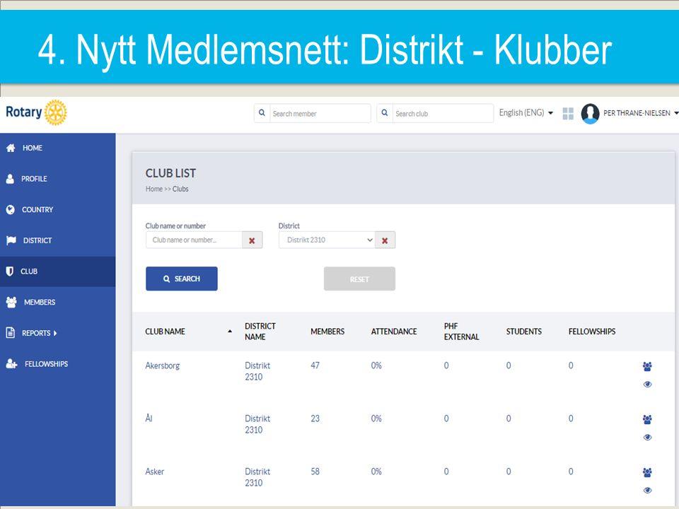 4. Nytt Medlemsnett: Distrikt - Klubber
