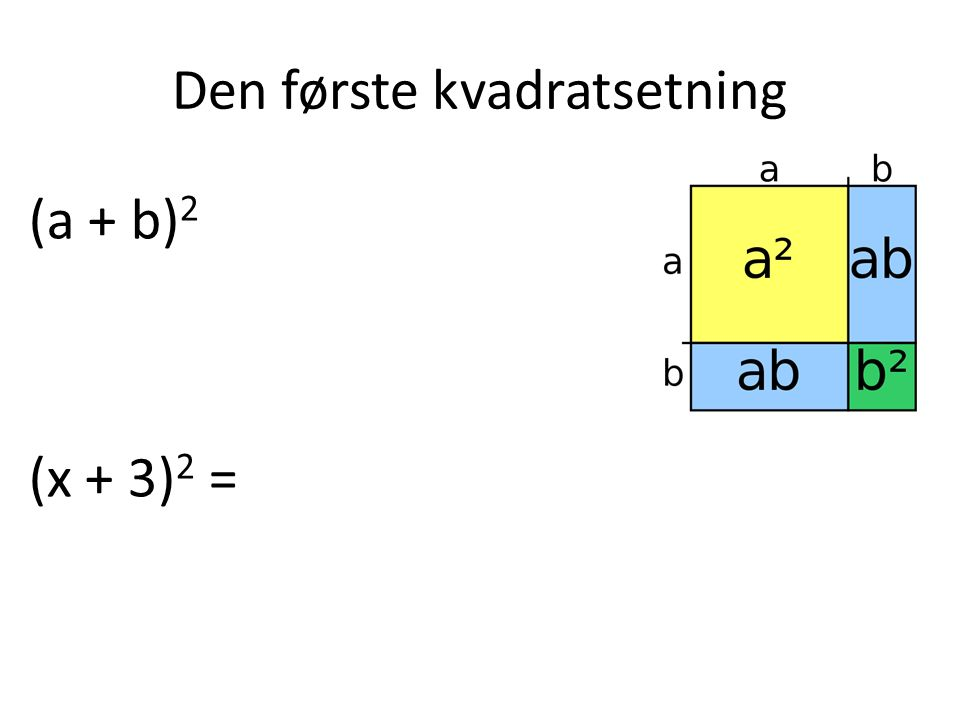 Kvadratsetningane 1. (a + b) 2 2. (a - b) 2 3. (a + b) (a - b)