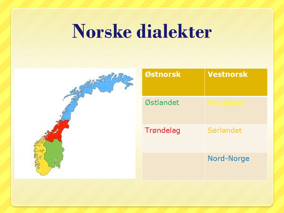 Norske dialekter ØstnorskVestnorsk ØstlandetVestlandet TrøndelagSørlandet Nord-Norge