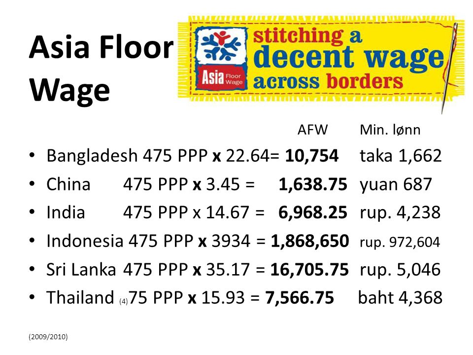 Asia Floor Wage AFWMin.