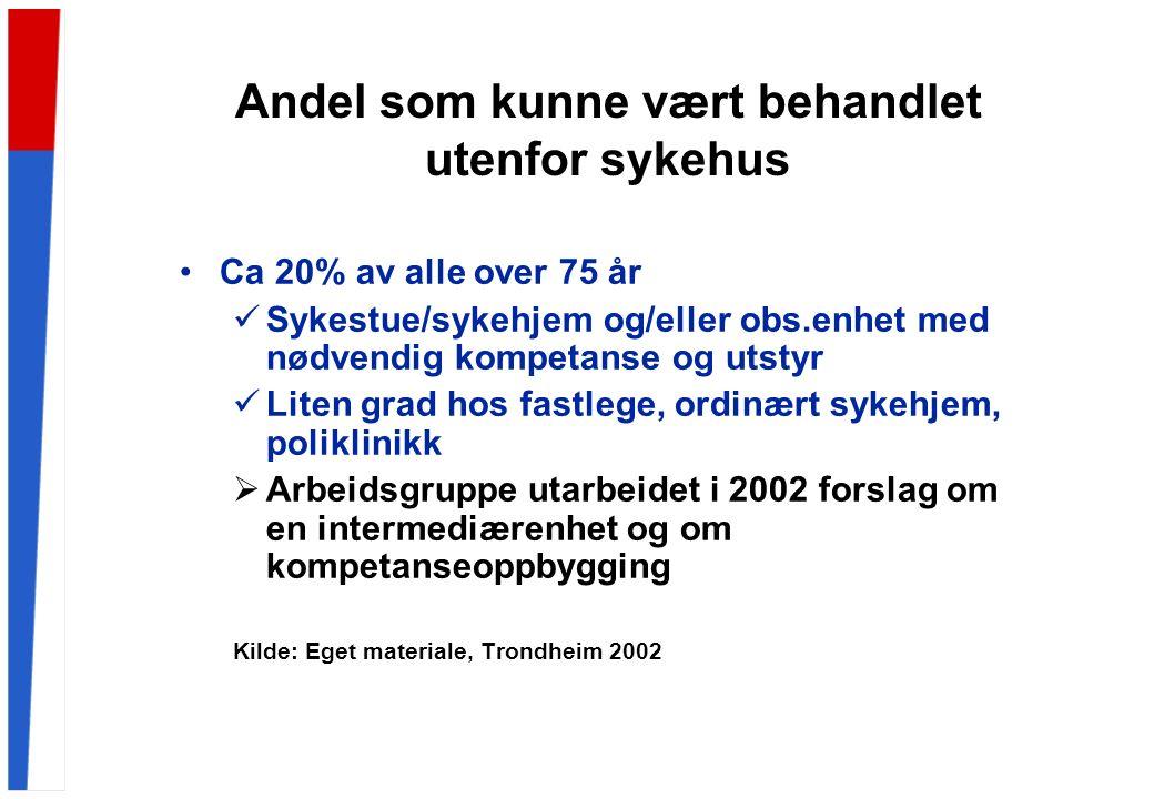 Andel som kunne vært behandlet utenfor sykehus Ca 20% av alle over 75 år Sykestue/sykehjem og/eller obs.enhet med nødvendig kompetanse og utstyr Liten grad hos fastlege, ordinært sykehjem, poliklinikk  Arbeidsgruppe utarbeidet i 2002 forslag om en intermediærenhet og om kompetanseoppbygging Kilde: Eget materiale, Trondheim 2002