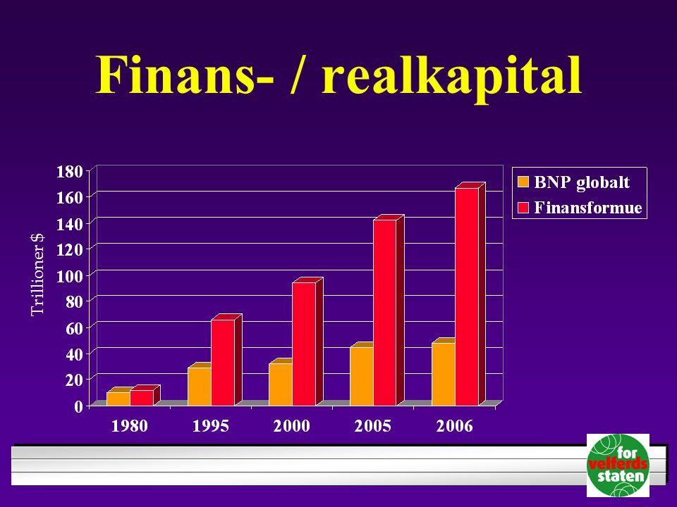Finans- / realkapital Trillioner $