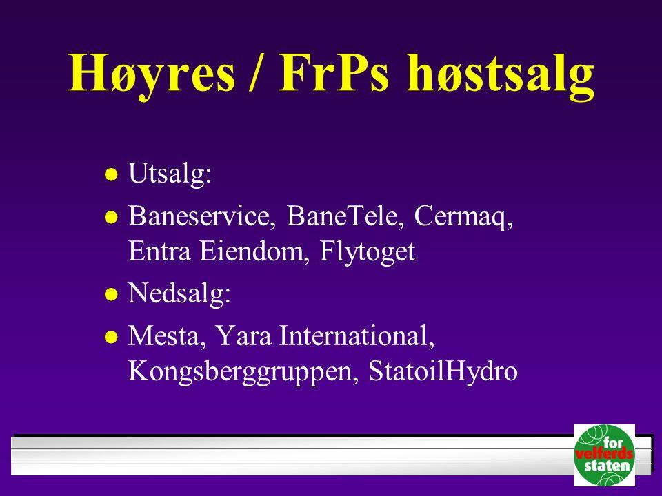 Høyres / FrPs høstsalg Utsalg: Baneservice, BaneTele, Cermaq, Entra Eiendom, Flytoget Nedsalg: Mesta, Yara International, Kongsberggruppen, StatoilHydro