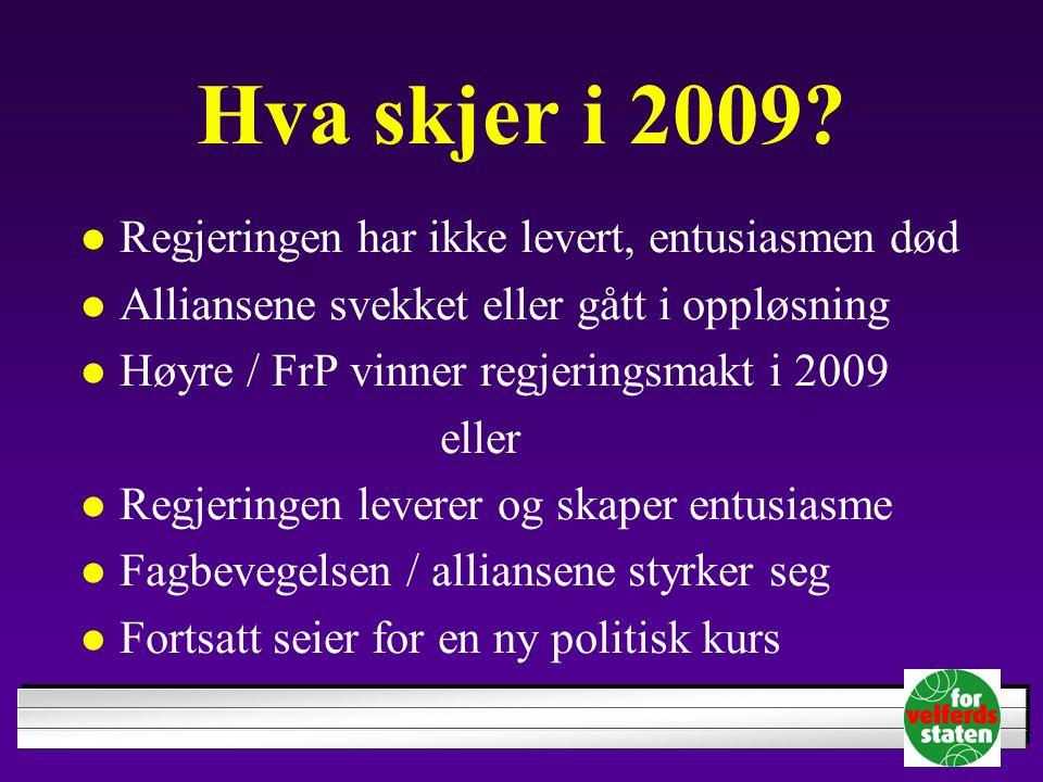 Hva skjer i 2009.