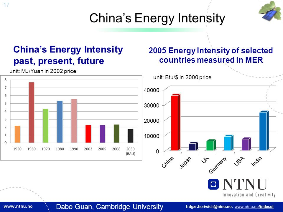17 Edgar.hertwich@ntnu.no, www.ntnu.no/indecol China's Energy Intensity 2005 Energy Intensity of selected countries measured in MER unit: Btu/$ in 2000 price China's Energy Intensity past, present, future unit: MJ/Yuan in 2002 price Dabo Guan, Cambridge University