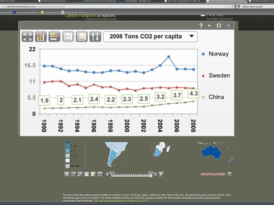 10 Edgar.hertwich@ntnu.no, www.ntnu.no/indecol Utslipp knyttet til Norges eksport og import Wood et al, NTNU 2010