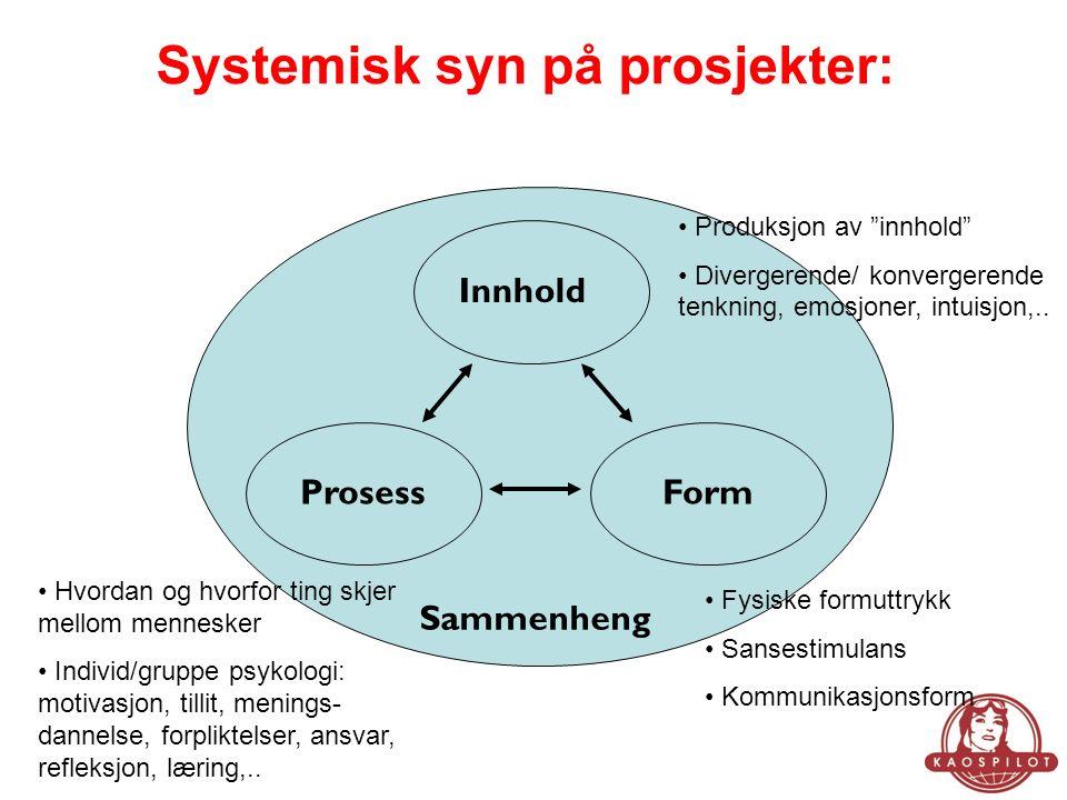 Innhold ProsessForm Sammenheng Systemisk syn på prosjekter: Produksjon av innhold Divergerende/ konvergerende tenkning, emosjoner, intuisjon,..