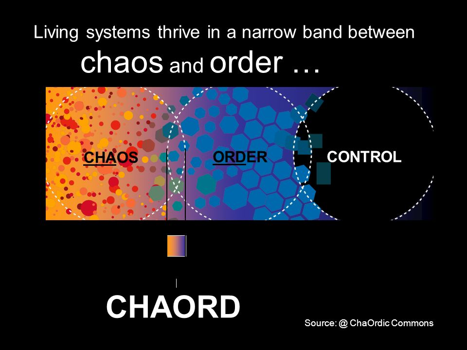 Living systems thrive in a narrow band between chaos and order … CHAORD ORDER CHAOS CONTROL Source: @ ChaOrdic Commons