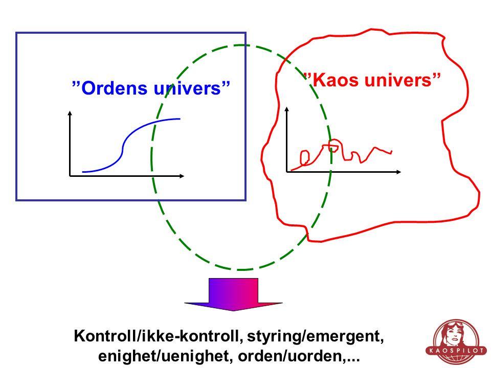 Ordens univers Kaos univers Kontroll/ikke-kontroll, styring/emergent, enighet/uenighet, orden/uorden,...