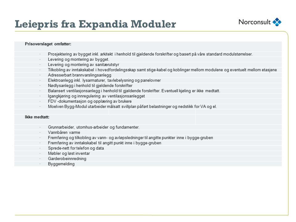 Leiepris fra Expandia Moduler Prisoverslaget omfatter: · Prosjektering av bygget inkl.