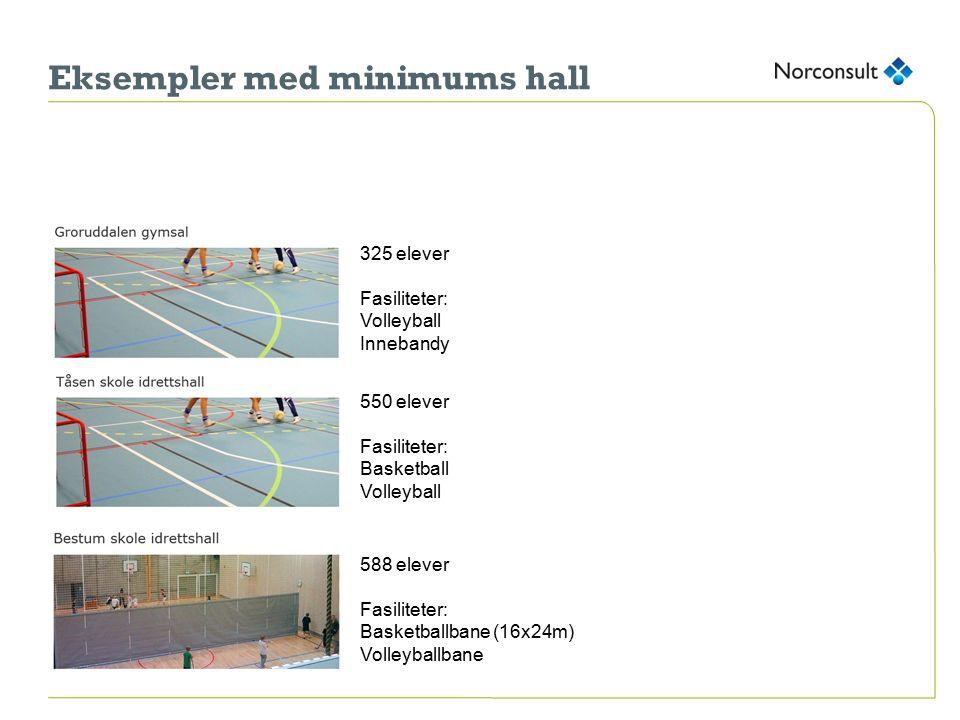 Eksempler med minimums hall 588 elever Fasiliteter: Basketballbane (16x24m) Volleyballbane 550 elever Fasiliteter: Basketball Volleyball 325 elever Fasiliteter: Volleyball Innebandy
