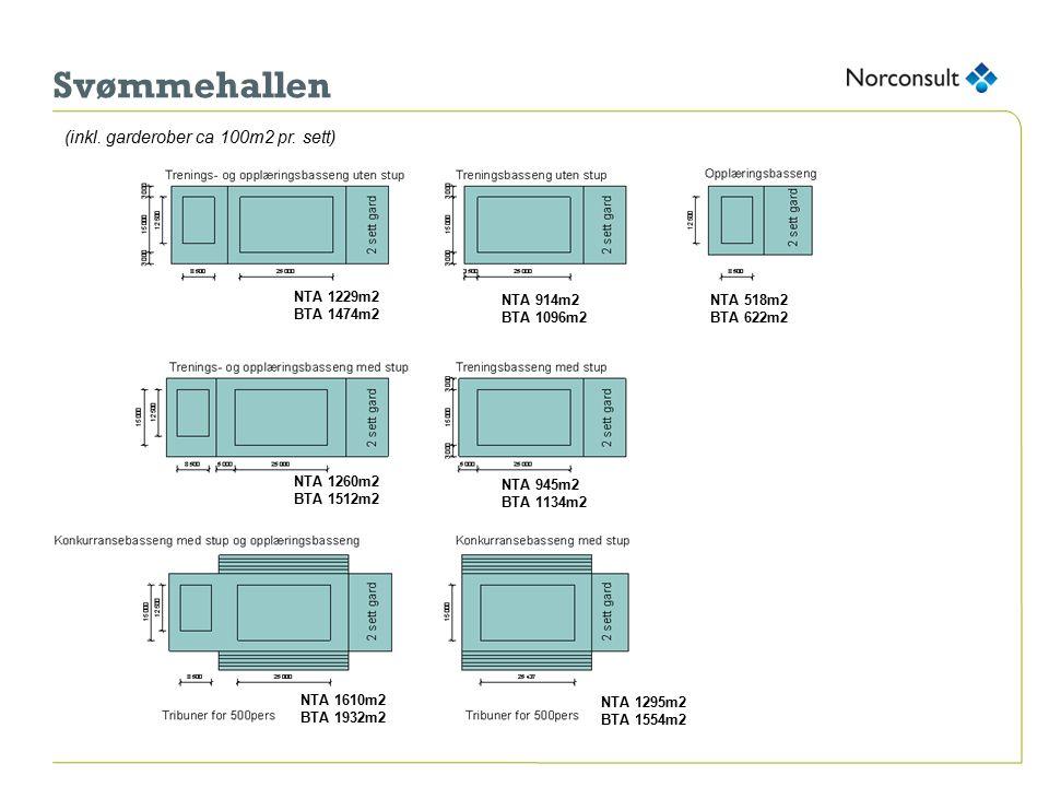 Svømmehallen NTA 1229m2 BTA 1474m2 NTA 518m2 BTA 622m2 NTA 1260m2 BTA 1512m2 NTA 1610m2 BTA 1932m2 NTA 1295m2 BTA 1554m2 (inkl.