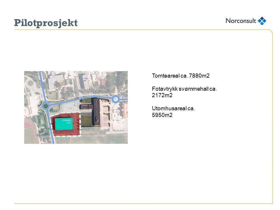Pilotprosjekt Tomteareal ca. 7880m2 Fotavtrykk svømmehall ca. 2172m2 Utomhusareal ca. 5950m2