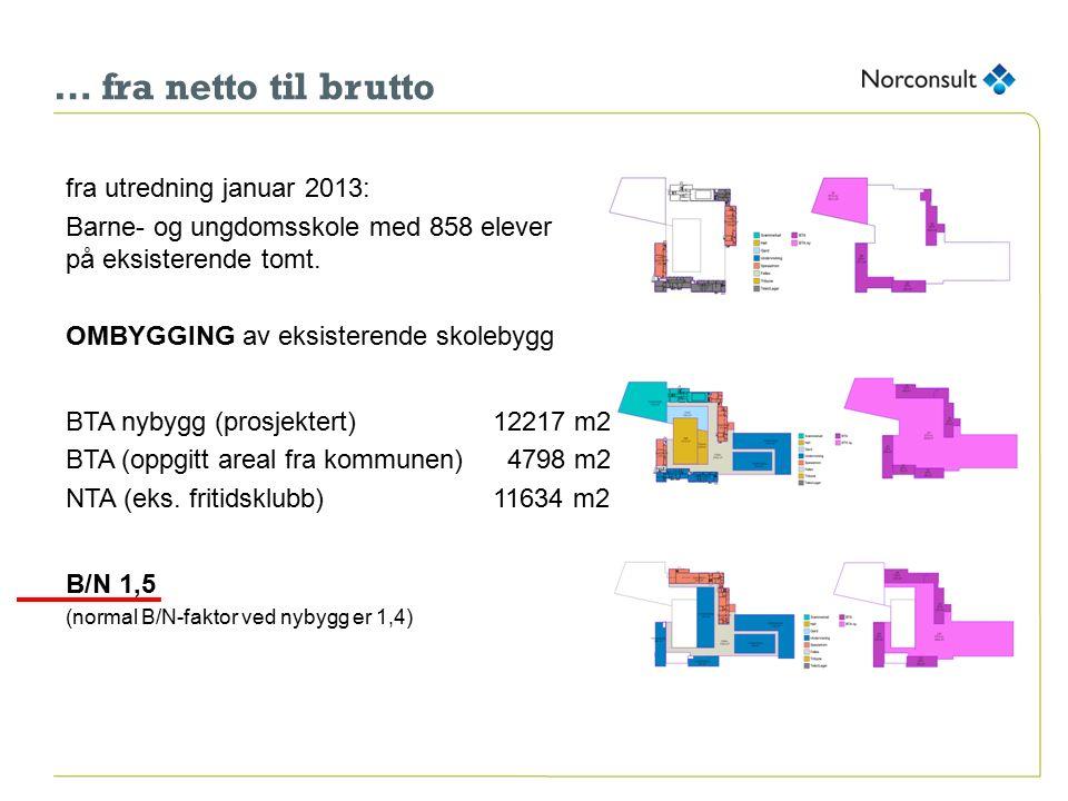 B/N-faktor OMBYGGING 662 elever … å bygge om eksisterende bygg er mindre arealeffektiv, dvs.