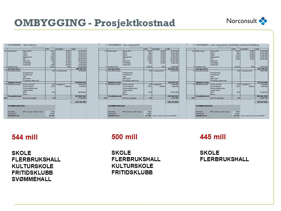 OMBYGGING - Prosjektkostnad 544 mill SKOLE FLERBRUKSHALL KULTURSKOLE FRITIDSKLUBB SVØMMEHALL 500 mill SKOLE FLERBRUKSHALL KULTURSKOLE FRITIDSKLUBB 445 mill SKOLE FLERBRUKSHALL