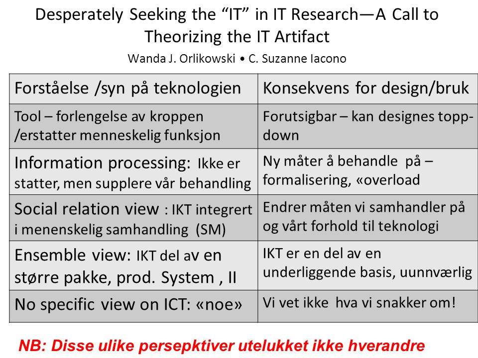 "Desperately Seeking the ""IT"" in IT Research—A Call to Theorizing the IT Artifact Wanda J. Orlikowski C. Suzanne Iacono Forståelse /syn på teknologienK"
