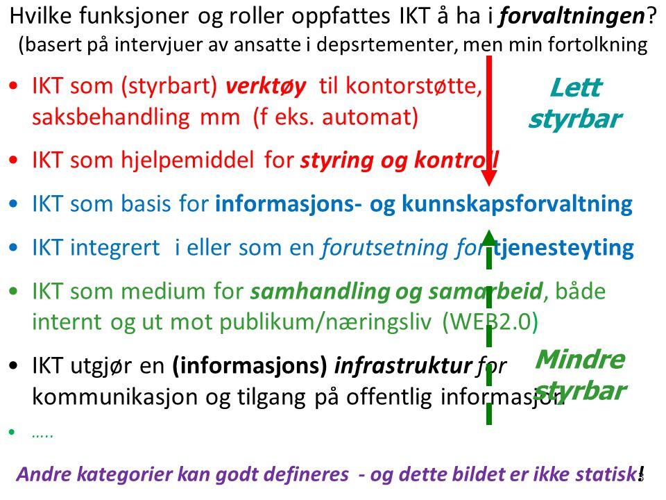 3 Hvilke funksjoner og roller oppfattes IKT å ha i forvaltningen? (basert på intervjuer av ansatte i depsrtementer, men min fortolkning IKT som (styrb