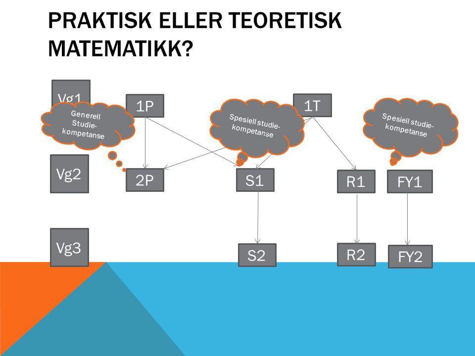 PRAKTISK ELLER TEORETISK MATEMATIKK.