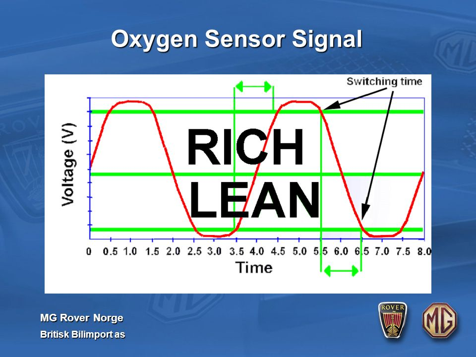 MG Rover Norge Britisk Bilimport as Oxygen Sensor Signal