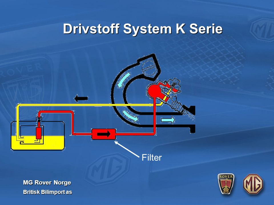 MG Rover Norge Britisk Bilimport as Injector Drivstoff System K Serie